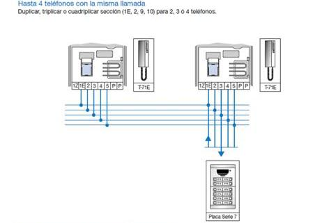 Sistema Convencional Ampliación 1
