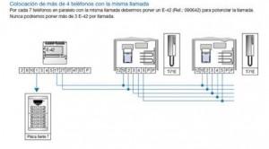 Sistema Convencional Ampliación 2