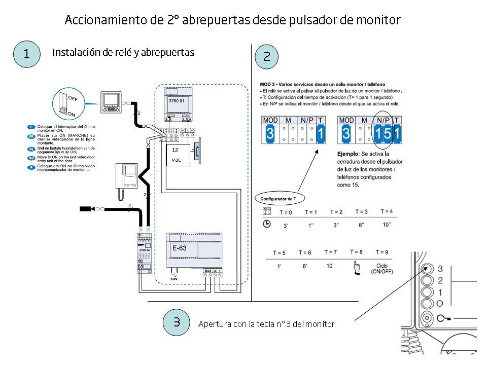 esquema monitor swing