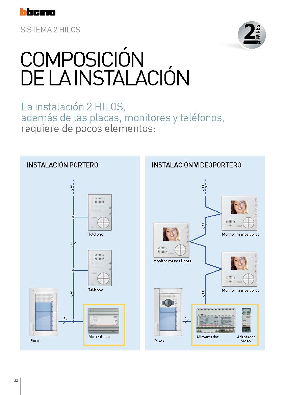 catalogo-videoporteros-porteros-tegui-2016_pagina_032