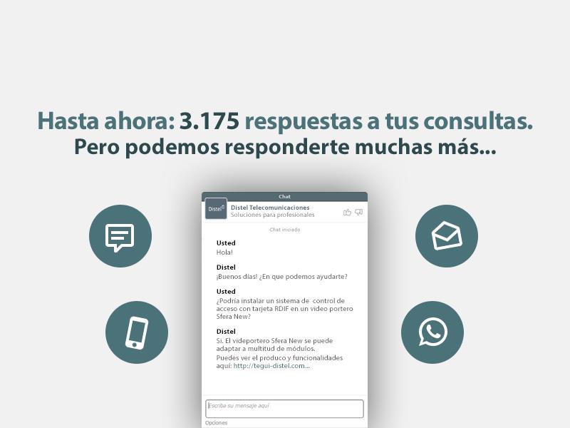 Hasta ahora: 3.175 respuestas a tus consultas